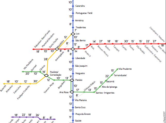 Mapa mostra as distâncias a pé entre uma estação e outra do metrô