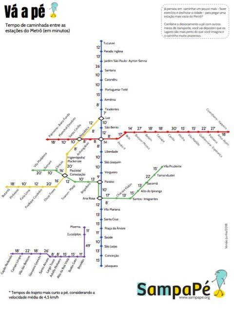Mapa Vá a Pé, com a distância entre as estações de metrô caminhando